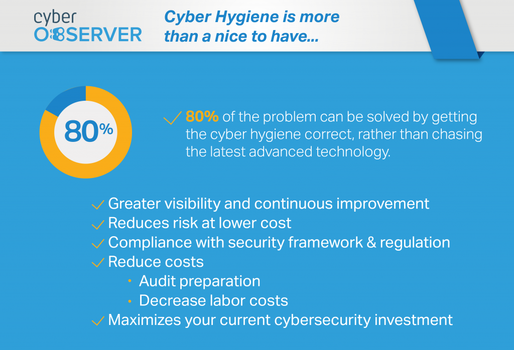 Cyber Hygiene with Cyber Observer