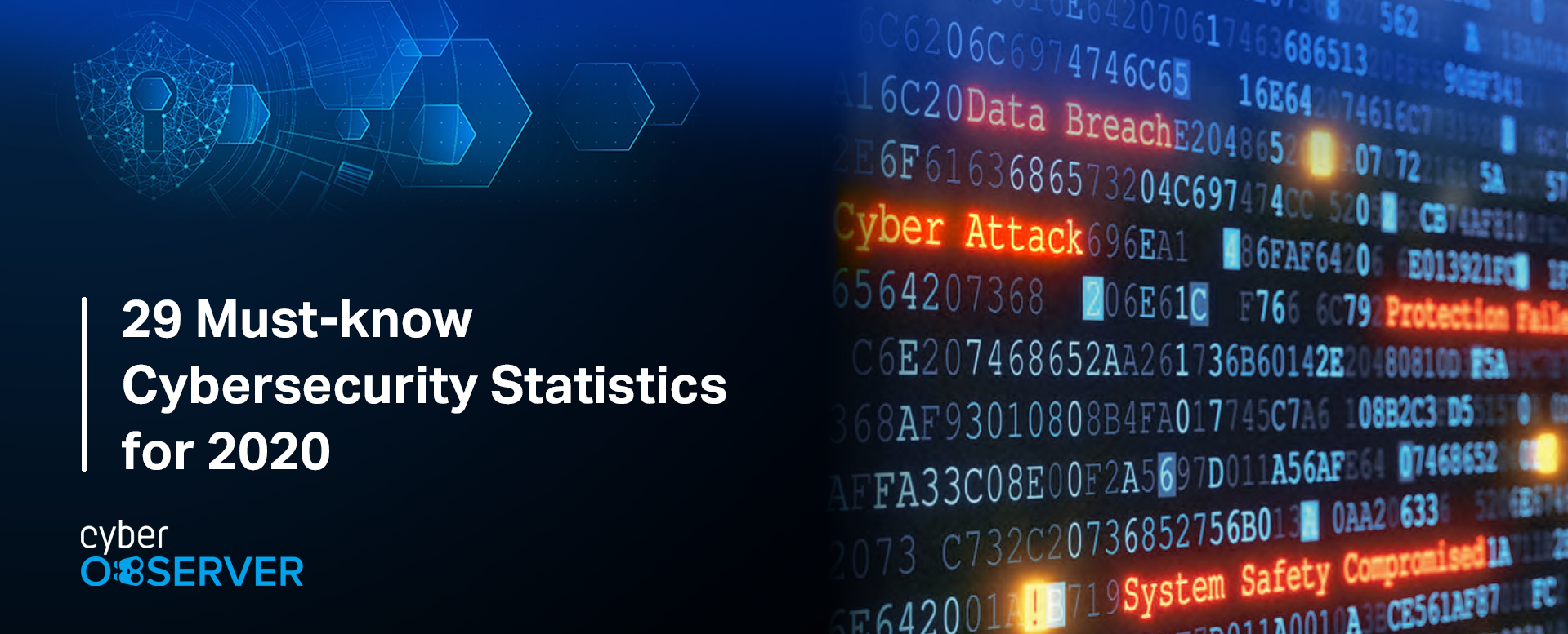 29 Must-know Cybersecurity Statistics for 2020